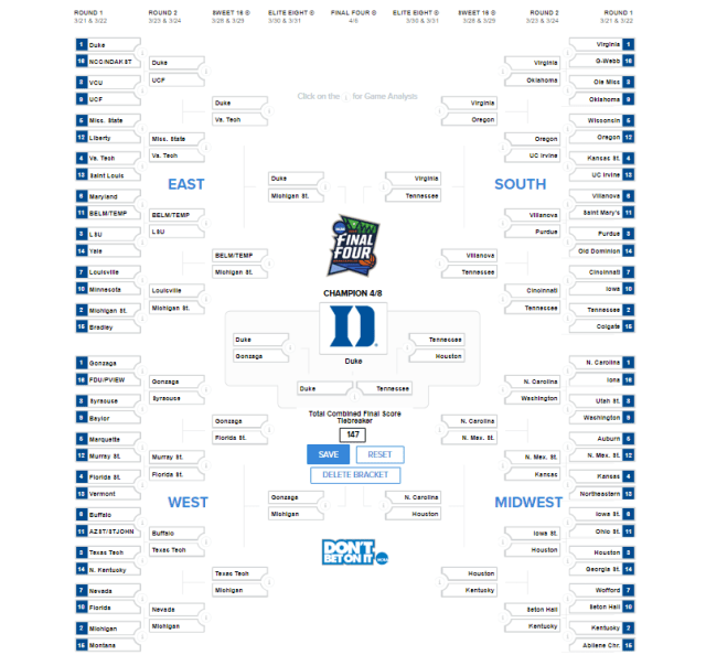 Alex's bracket, showing Duke, Gonzaga, Tennessee, and Houston in the final four, with Duke as the champion.