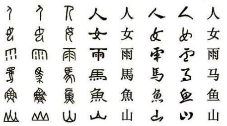 Língua de mandarim Simbols