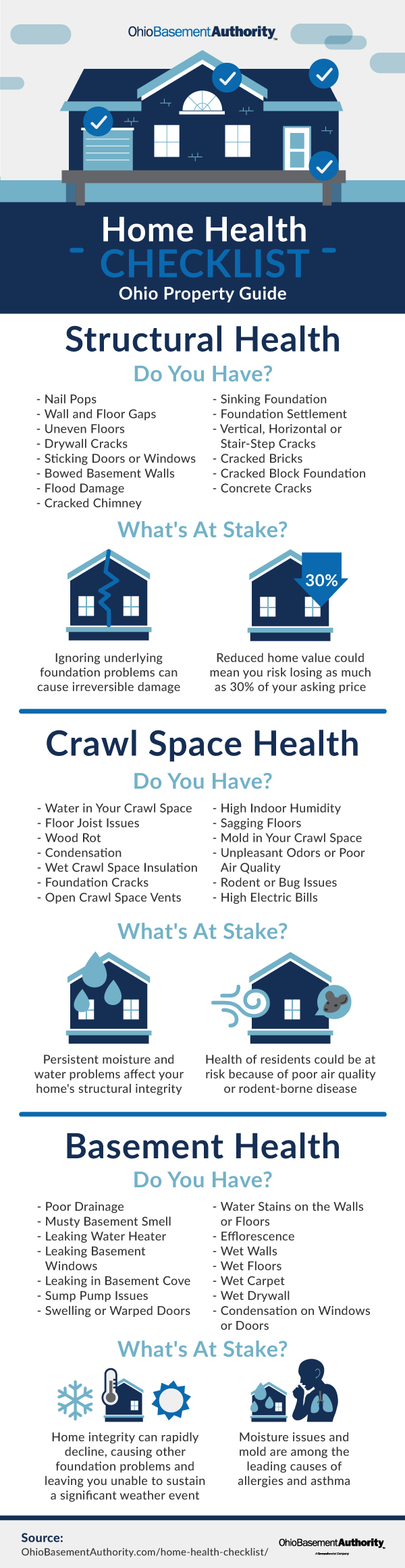 home-health-checklist