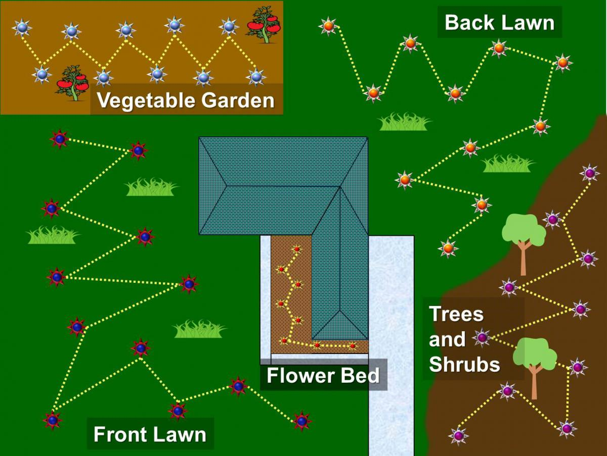 Soil Testing For Ohio Lawns Landscapes Fruit Crops And Vegetable Gardens