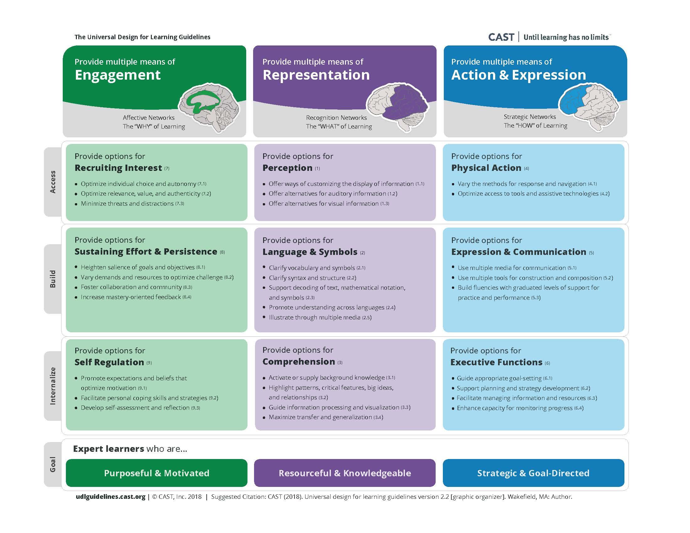 Id 2 Lxd From Instructional Design To Learning