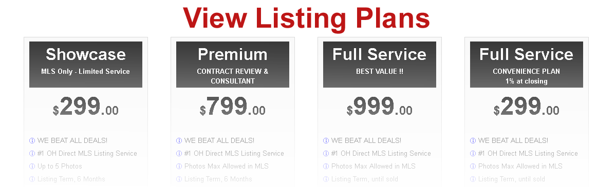 Flat Fee MLS Listing Plans
