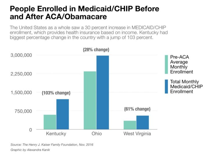 pre-post-aca-medicaid-enrollment-v2