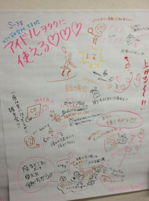 2013-02-14 15.03.43 gooラボ ネットの未来 2