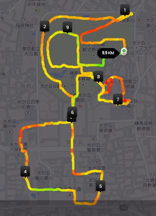 Nike 光が丘10k