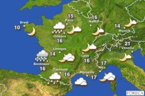 "Learn french expressions with ""Faire"" related to the weather"