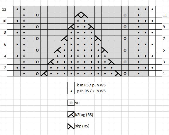 5 - chart seamless