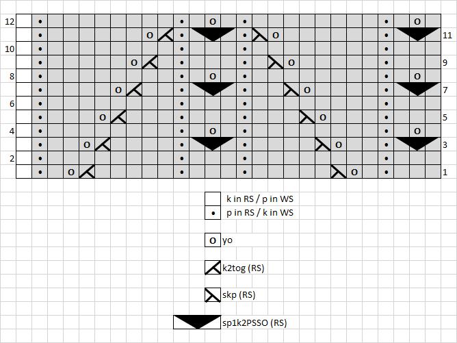13 - chart seamless
