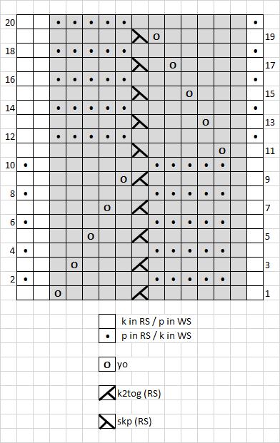 15 - chart seamless