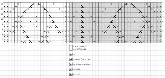 16 - chart