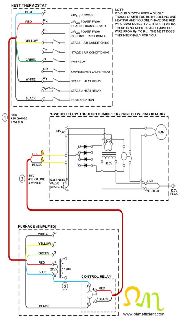 Nest Thermostat Wiring Diagram Heat Pump : thermostat, wiring, diagram, Connect, Setup, Thermostat, Function, Humidistat, OHMefficient