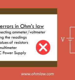 sources of error in ohms law [ 1242 x 691 Pixel ]