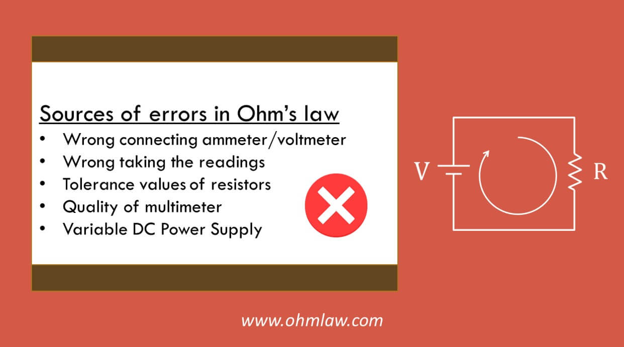 hight resolution of sources of error in ohms law