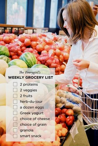Faire une liste de courses pour manger moins