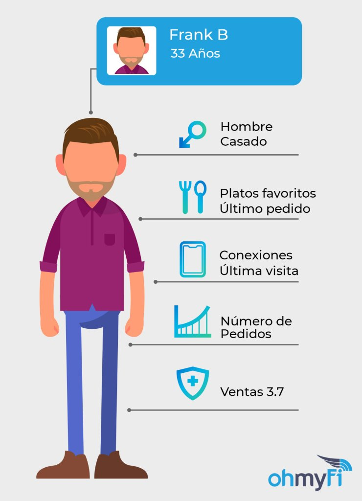 Herramienta WiFi Marketing