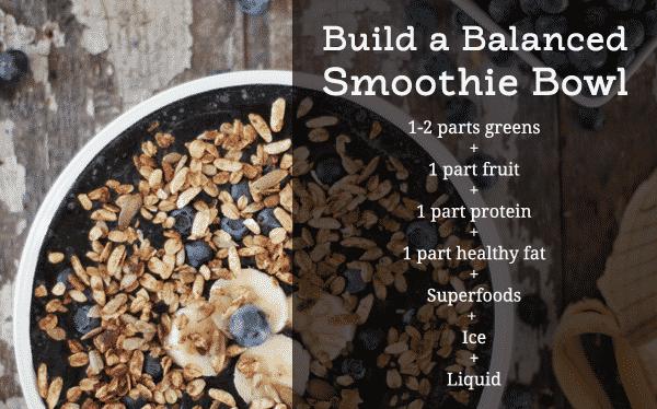 Build a Balanced Smoothie Bowl