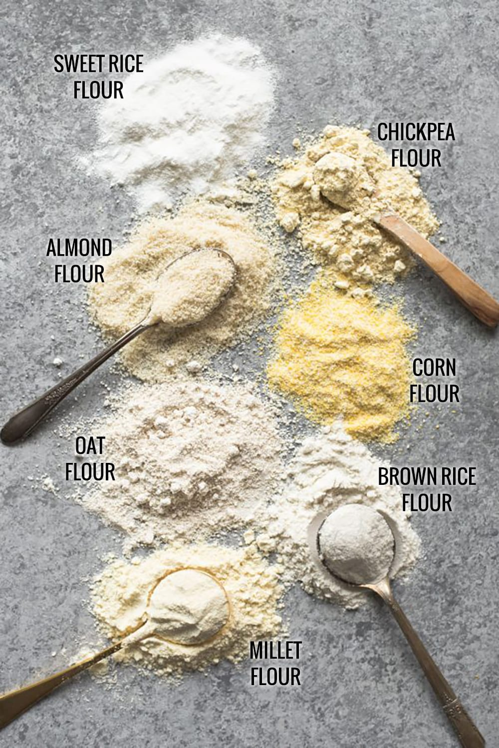 A Guide to Gluten Free Baking