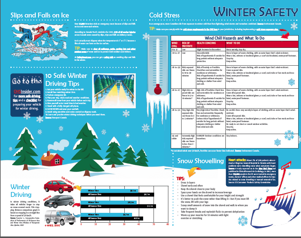 Winter Safety Infographic OHS Insider