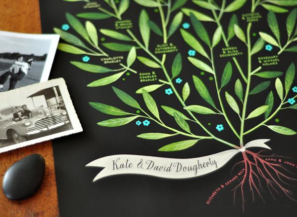 Quick Pick Evajuliet Family Trees