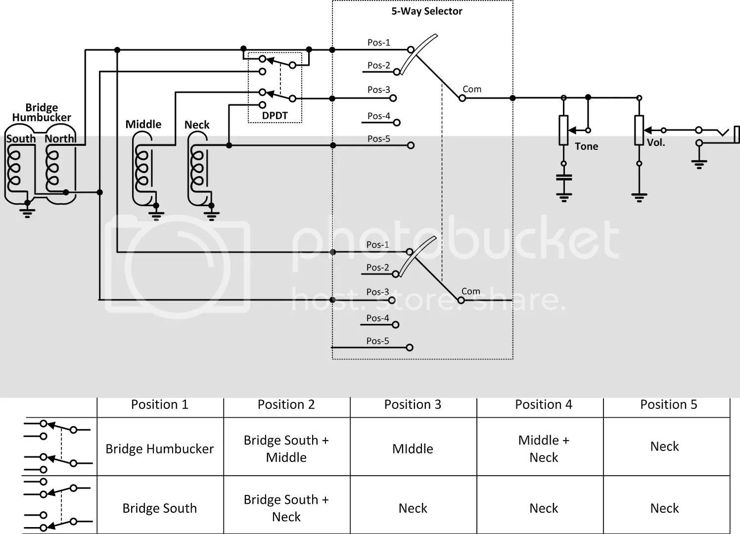 hight resolution of thread could you check this hss diagram wiring diagram view hss design with only one dpdt