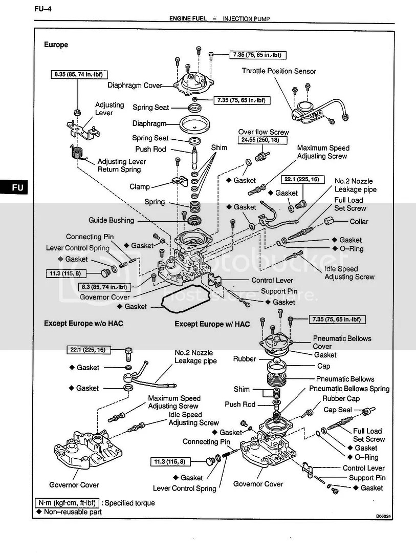 Toyota 1HZ Engine Repair Manual Story by Simon