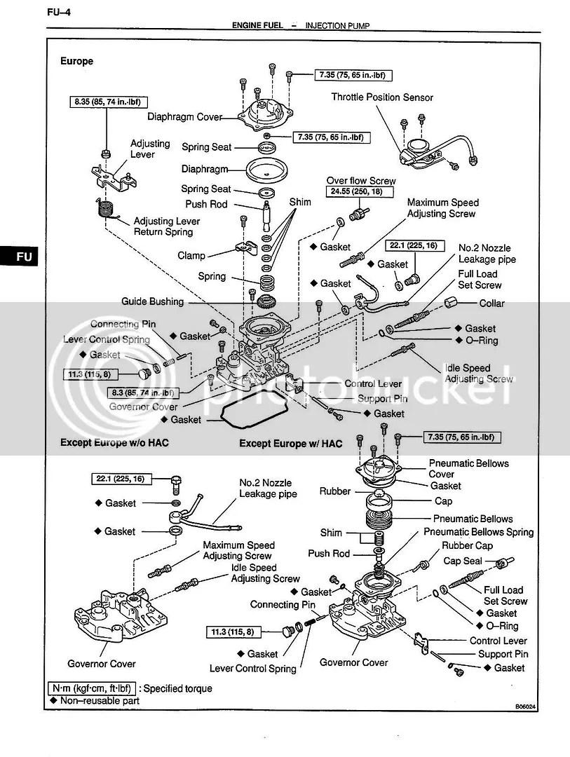 Toyota 1HZ Engine Repair Manual Story by Simon