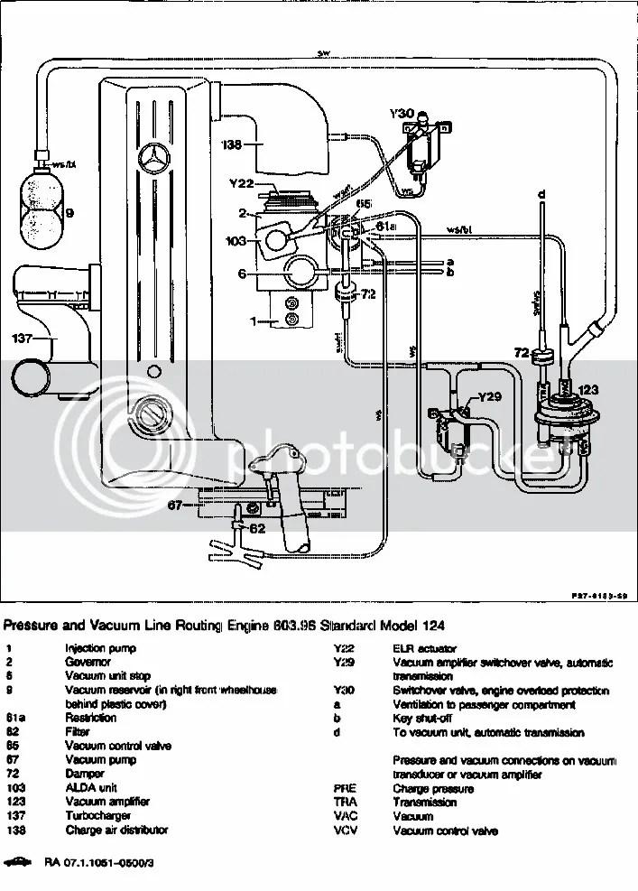 OM603.96 In W124 Vacuum Diagram Photo by Jeremy5848