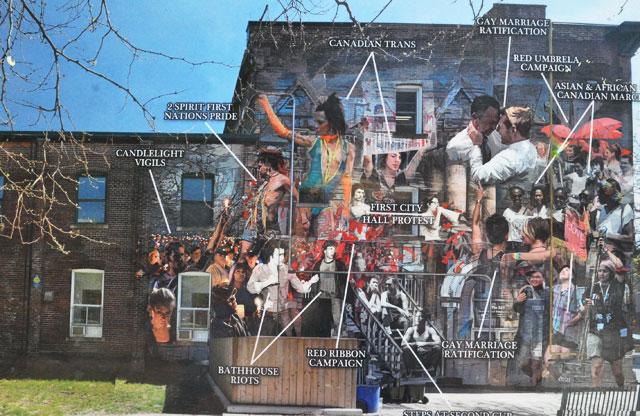 Momentos históricos da comunidade no mural