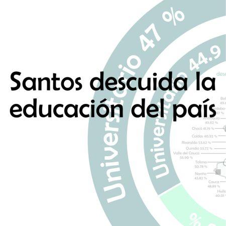 Boton Santos descuida la educación del pais