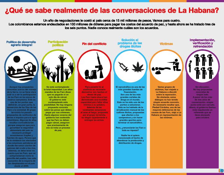 ¿Que se sabe realmente de las conversaciones de La Habana?