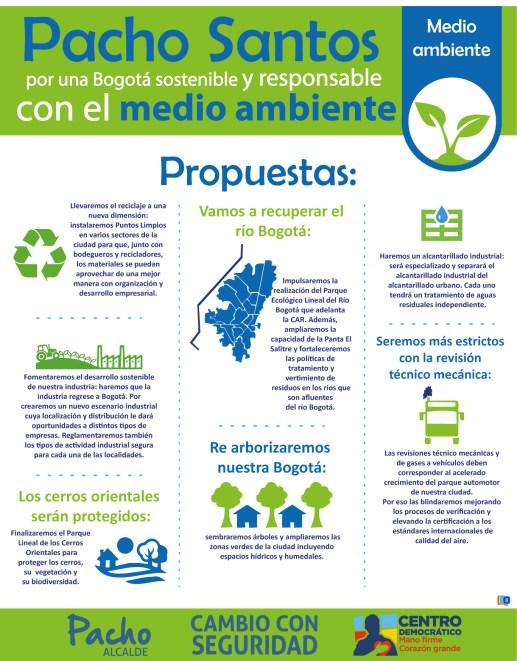 Propuestas Pacho medio ambiente