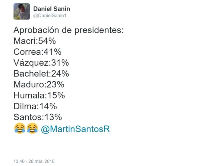 presidentes AL
