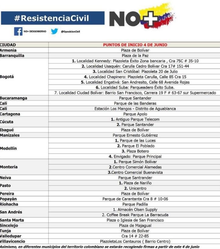 ciudades resistencia civil