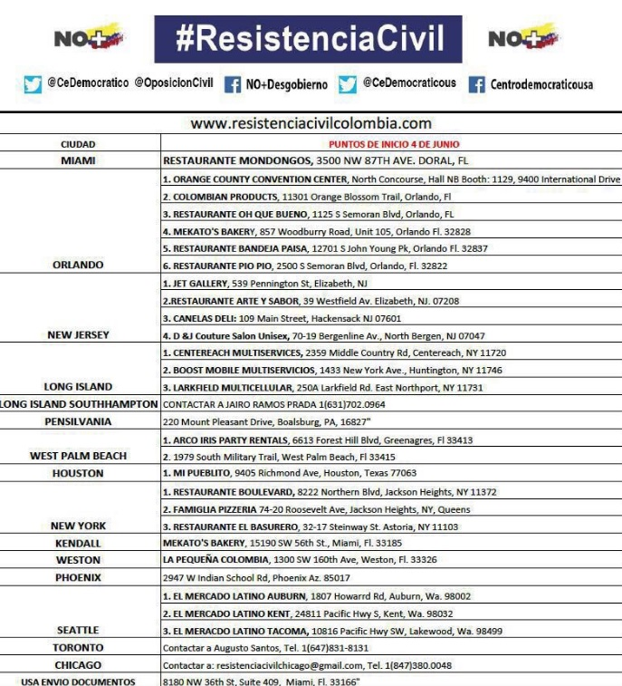 Estados unidosresistencia civil