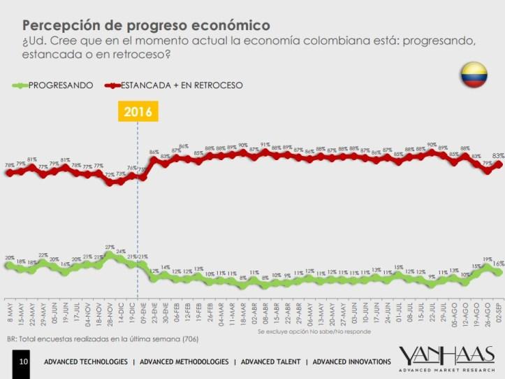 economia-7-septiembre