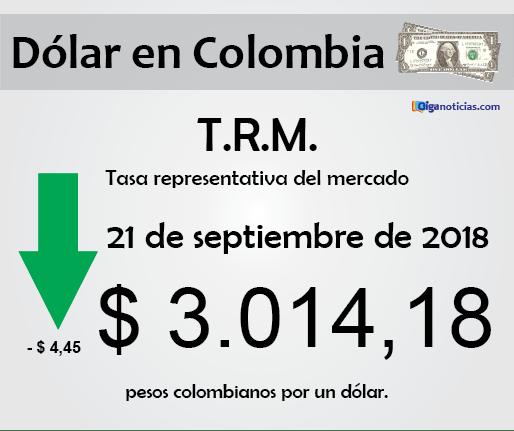 dolar 21sep18.png