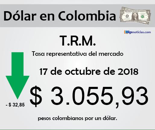 T.R.M. Colombia: pesos por 1 dólar, 17 de octubre de 2018