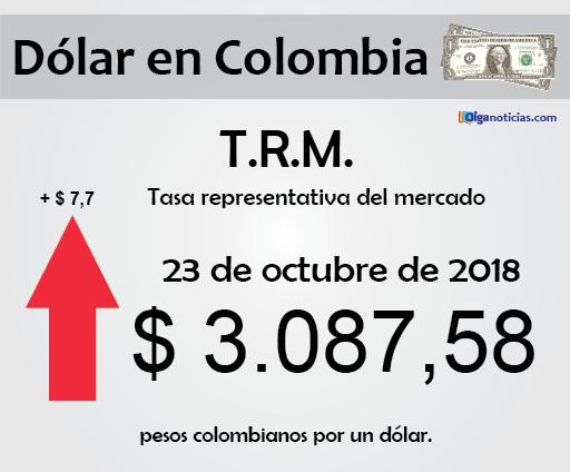 T.R.M. Colombia: pesos por 1 dólar, 23 de octubre de 2018