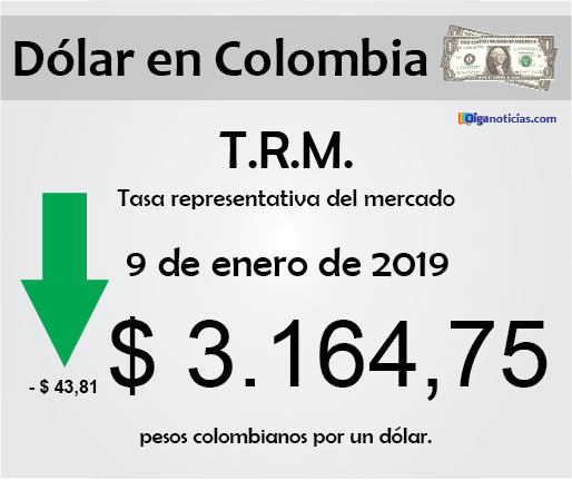 dolar 9ene2019.png