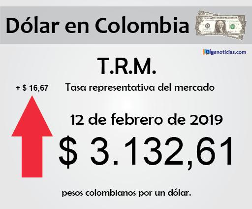 dolar 12feb19