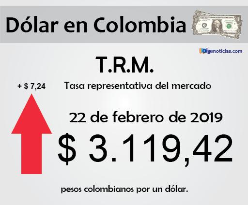 T.R.M. Colombia: pesos por 1 dólar, 22 de febrero de 2019