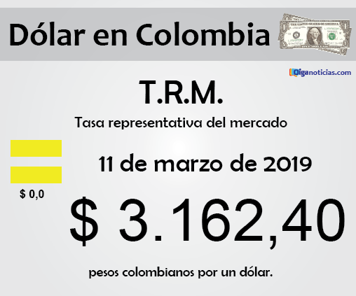 dolar 11mar19.png