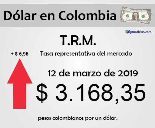 dolar 12mar19