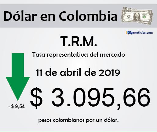 dolar 11abr2019