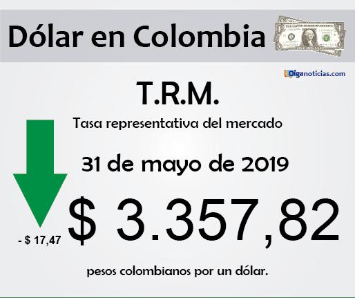dolar 30may2019.png