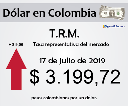 dolar 17jul19.png