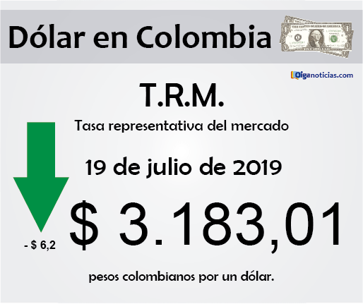 dolar 19jul2019.png