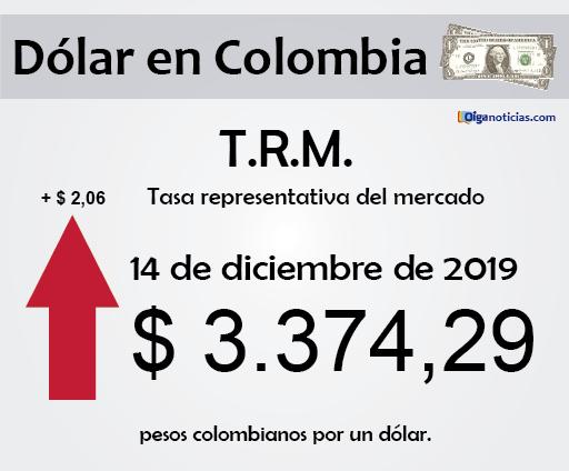 dolar 14dic19