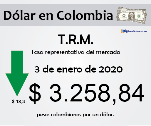 dolar 3ene2020.png