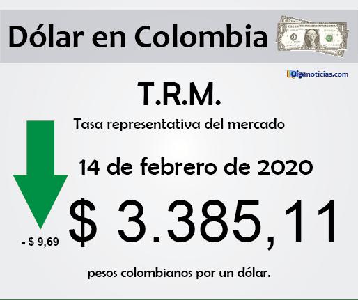 dolar 14feb20.png